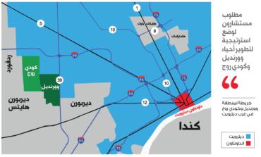 بلدية ديترويت تخطط لإنعاش الأحياء المحاذية لديربورن وديربورن هايتس