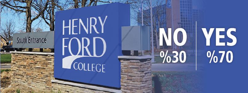 ديربورن تقرّ تجديد الضريبة العقارية لتمويل كلية هنري فورد بأغلبية ٧٠٪ من الأصوات