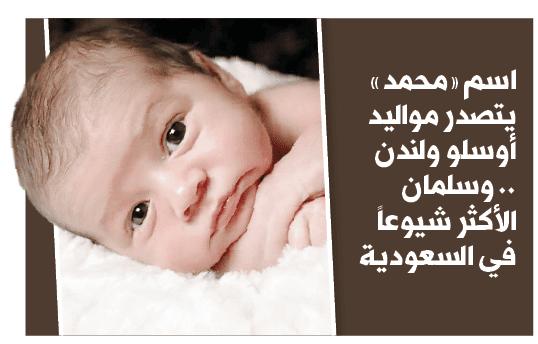 اسم «محمد» يتصدر مواليد أوسلو ولندن .. وسلمان الأكثر شيوعاً في السعودية